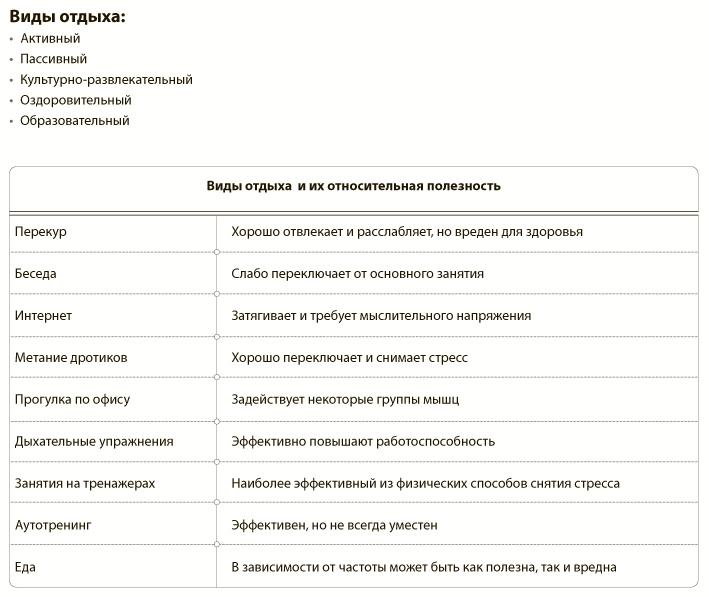 vidy_otdyha
